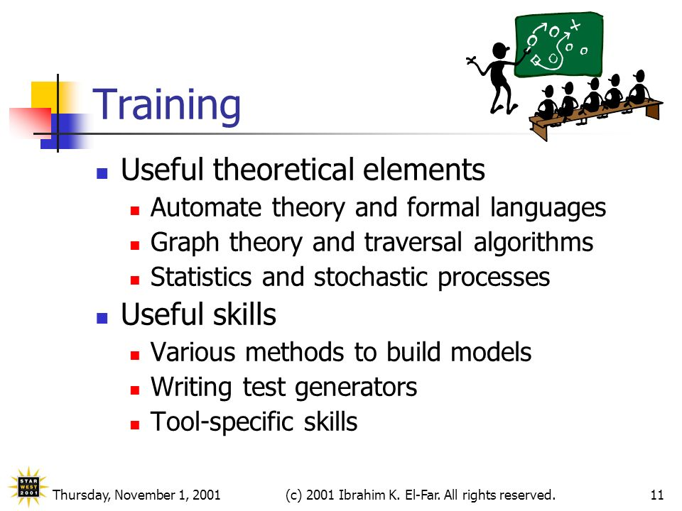 Thursday, November 1, 2001(c) 2001 Ibrahim K. El-Far. All rights reserved.11 Training Useful theoretical elements Automate theory and formal languages