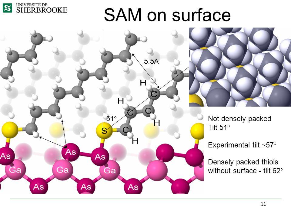 11 SAM on surface 5.5A 51 Not densely packed Tilt 51 Experimental tilt ~57 Densely packed thiols without surface - tilt 62