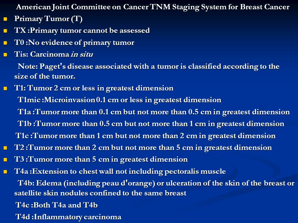 American Joint Committee on Cancer TNM Staging System for Breast Cancer American Joint Committee on Cancer TNM Staging System for Breast Cancer Primar