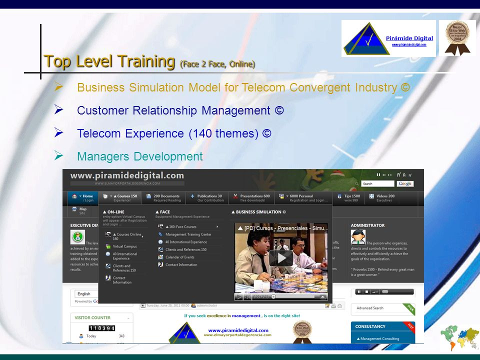 Top Level Training (Face 2 Face, Online) Business Simulation Model for Telecom Convergent Industry © Customer Relationship Management © Telecom Experi
