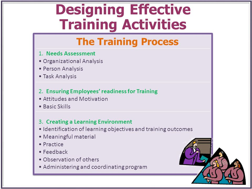 Outcomes Used in Evaluating Training Programs OUTCOME WHAT IS MEASURED HOW MEASURED Cognitive Outcomes Acquisition of knowledge Pencil and paper tests Work sample Skill-based Outcomes Behavior Skills Observation Work sample Ratings Affective Outcomes Motivation Reaction to Program Attitudes Interviews Focus groups Attitude surveys ResultsCompany Payoff Observation Data from information systemor performance records ROI Economic value of Training Observation Data from information systemor performance records