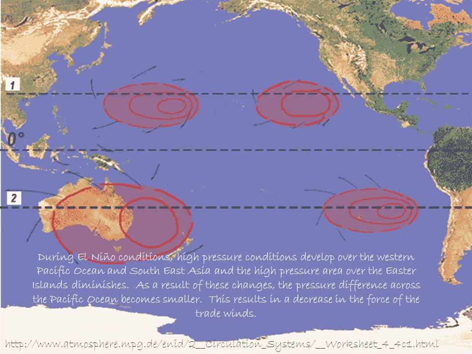 During El Niño conditions, high pressure conditions develop over the western Pacific Ocean and South East Asia and the high pressure area over the Eas