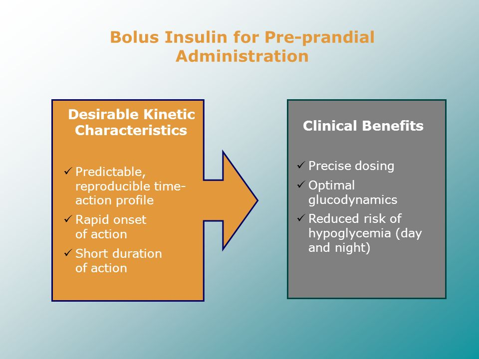 Bolus Insulin for Pre-prandial Administration Predictable, reproducible time- action profile Rapid onset of action Short duration of action Desirable