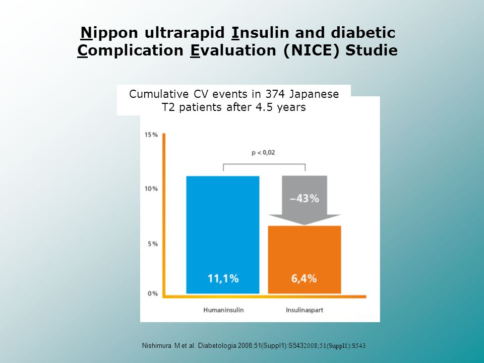 Nippon ultrarapid Insulin and diabetic Complication Evaluation (NICE) Studie Cumulative CV events in 374 Japanese T2 patients after 4.5 years Nishimur