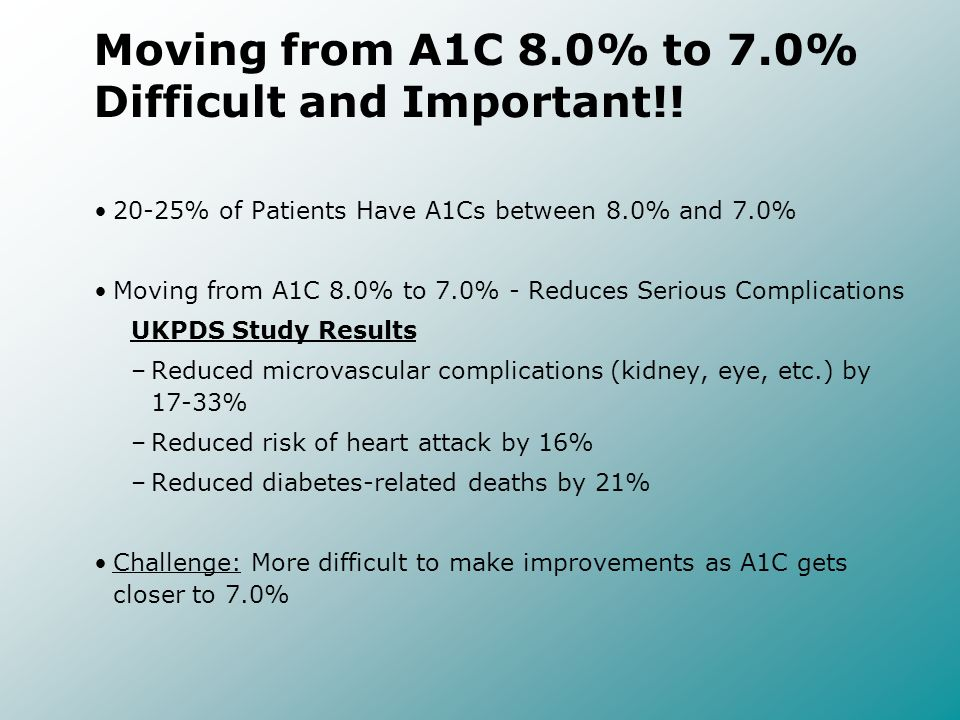 Every 1% drop in HbA 1c can reduce long-term diabetes complications 43% Lower extremity amputation or fatal peripheral vascular disease 37% Microvascular disease 19% Cataract extraction 14% Myocardial infarction 16% Heart failure 12% Stroke UKPDS: Stratton et al.