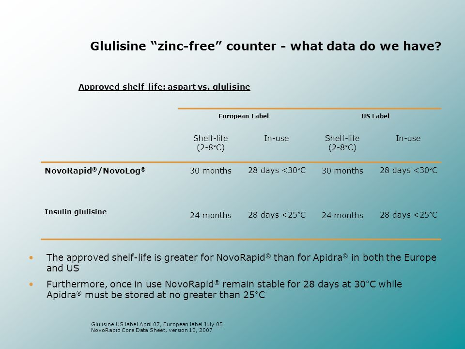 Approved shelf-life: aspart vs. glulisine The approved shelf-life is greater for NovoRapid ® than for Apidra ® in both the Europe and US Furthermore,