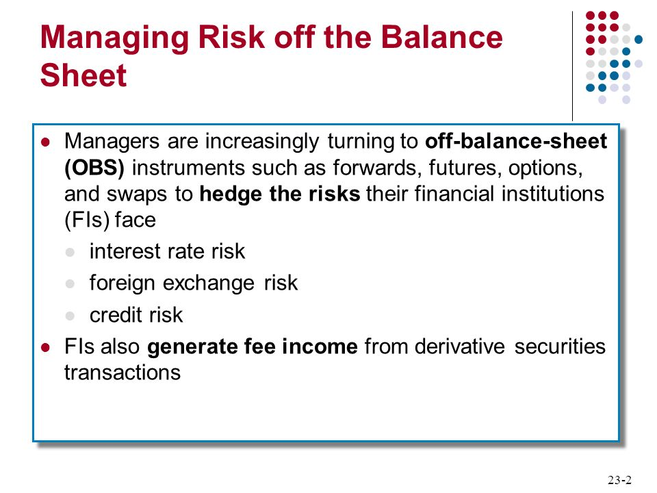 23-2 Managing Risk off the Balance Sheet Managers are increasingly turning to off-balance-sheet (OBS) instruments such as forwards, futures, options,