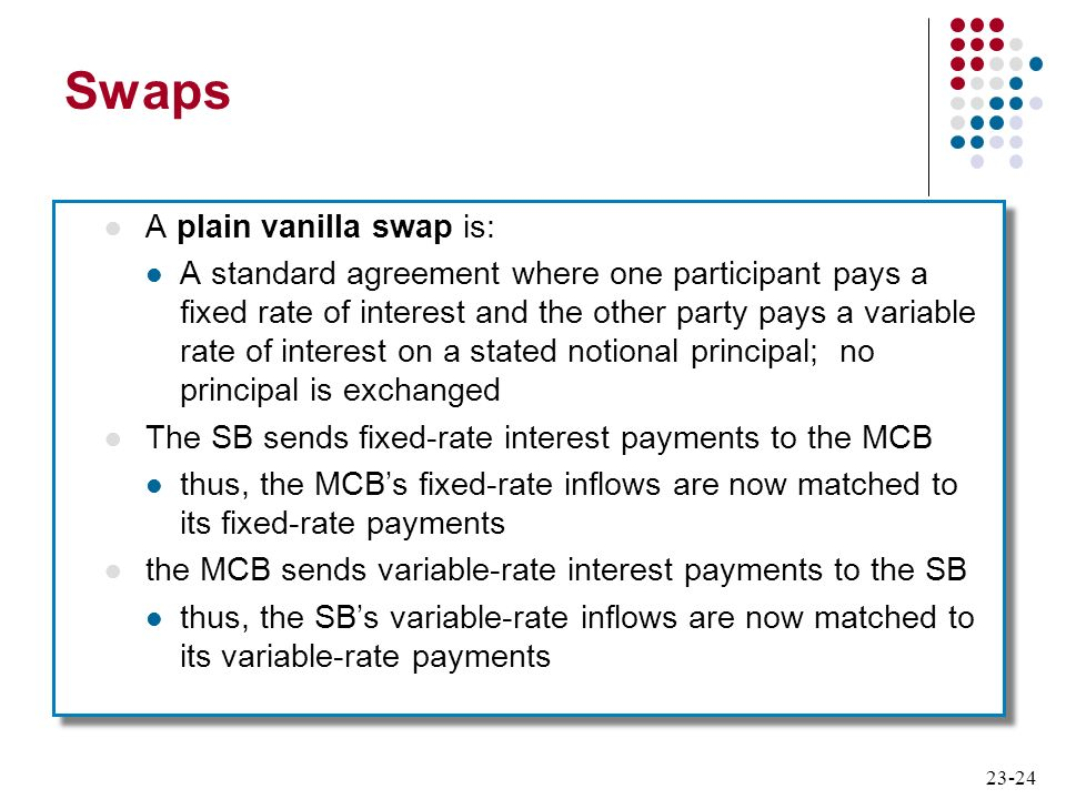 23-24 Swaps A plain vanilla swap is: A standard agreement where one participant pays a fixed rate of interest and the other party pays a variable rate