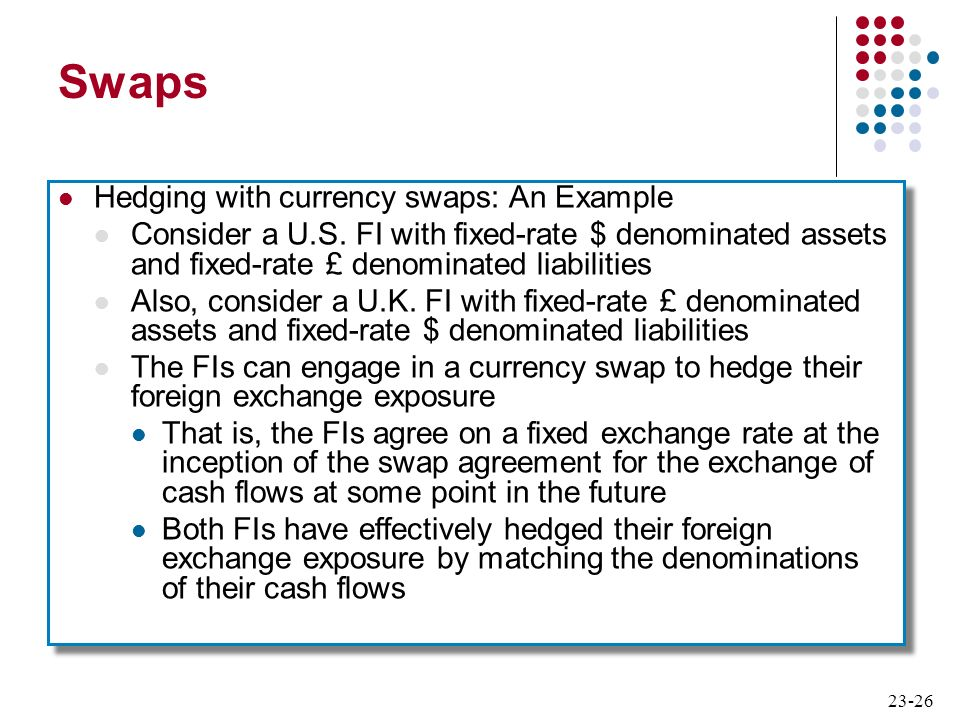 23-26 Swaps Hedging with currency swaps: An Example Consider a U.S. FI with fixed-rate $ denominated assets and fixed-rate £ denominated liabilities A