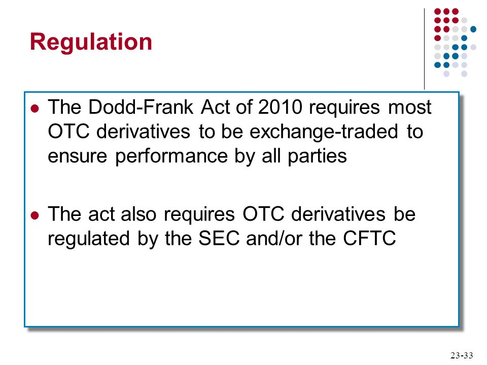 23-33 Regulation The Dodd-Frank Act of 2010 requires most OTC derivatives to be exchange-traded to ensure performance by all parties The act also requ