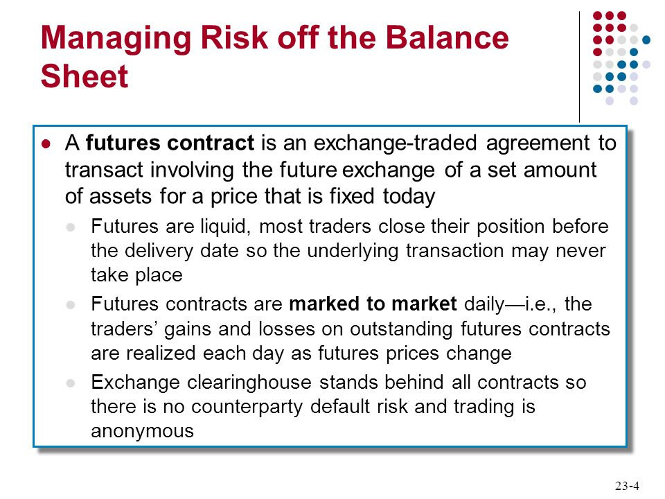 23-4 Managing Risk off the Balance Sheet A futures contract is an exchange-traded agreement to transact involving the future exchange of a set amount