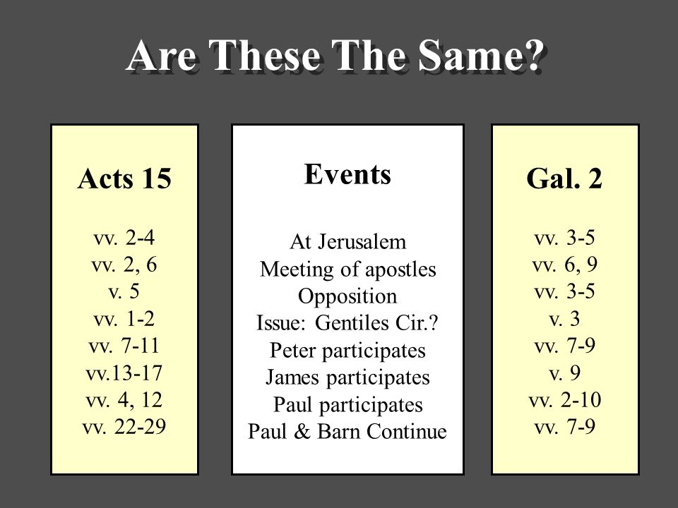Acts 15 vv. 2-4 vv. 2, 6 v. 5 vv. 1-2 vv. 7-11 vv.13-17 vv. 4, 12 vv. 22-29 Are These The Same? Events At Jerusalem Meeting of apostles Opposition Iss
