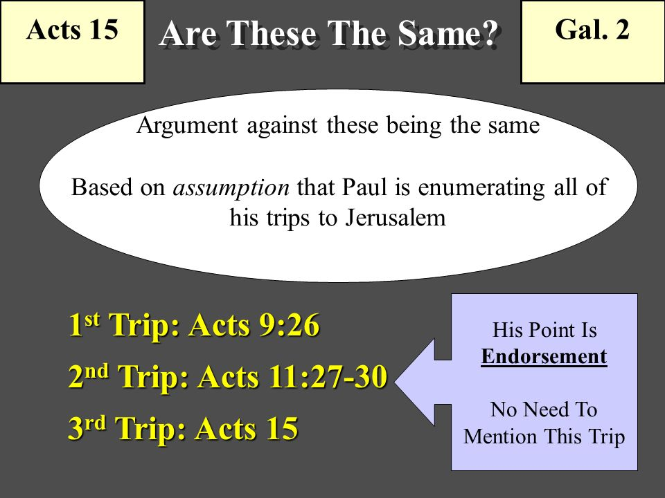 Acts 15 Argument against these being the same Based on assumption that Paul is enumerating all of his trips to Jerusalem Gal.
