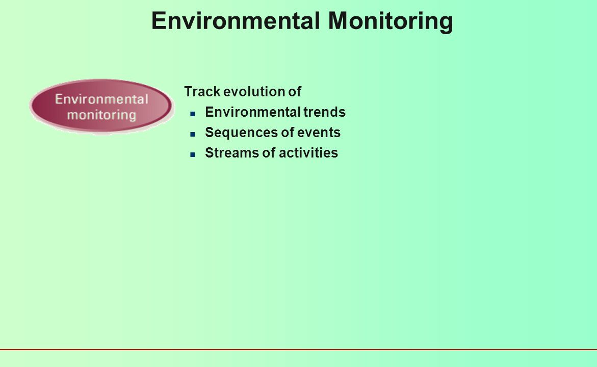 Environmental Scanning Surveillance of a firms external environment Predict environmental changes to come Detect changes already under way Proactive m