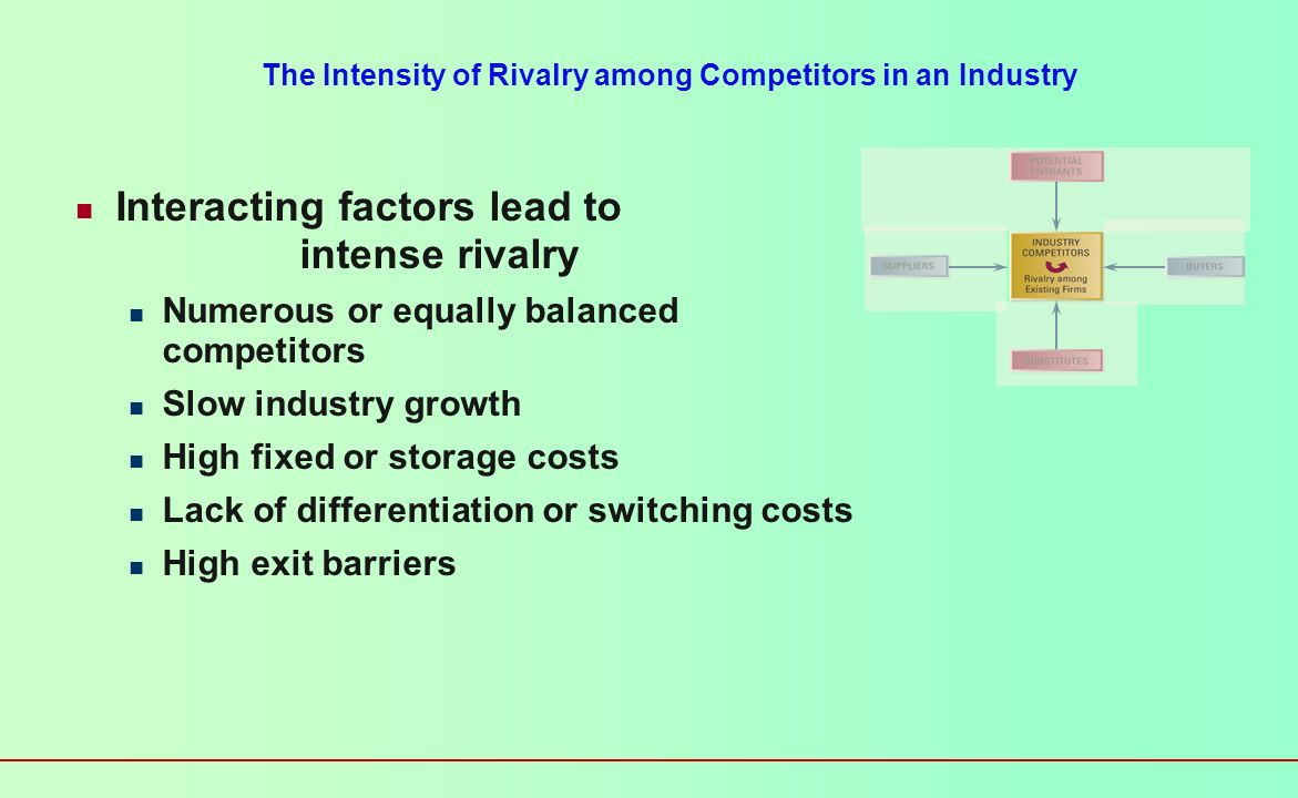 The Intensity of Rivalry among Competitors in an Industry Jockeying for position Price competition Advertising battles Product introductions Increased customer service or warranties