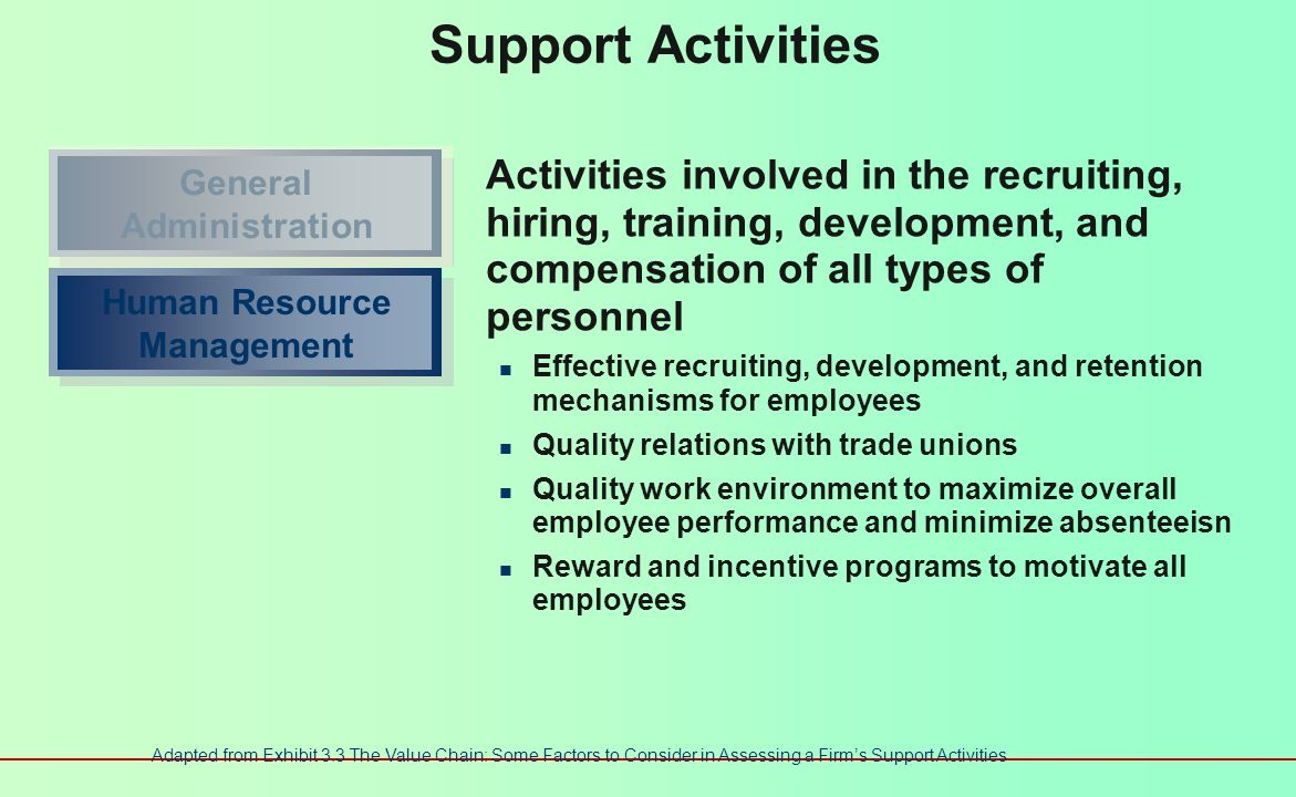 Support Activities Typically supports the entire value chain and not individual activities Effective planning systems Ability of top management to anticipate and act on key environmental trends and events Ability to obtain low-cost funds for capital expenditures and working capital Excellent relationships with diverse stakeholder groups Ability to coordinate and integrate activities across the value chain Highly visible to inculcate organizational culture, reputation, and values General Administration Adapted from Exhibit 3.3 The Value Chain: Some Factors to Consider in Assessing a Firms Support Activities