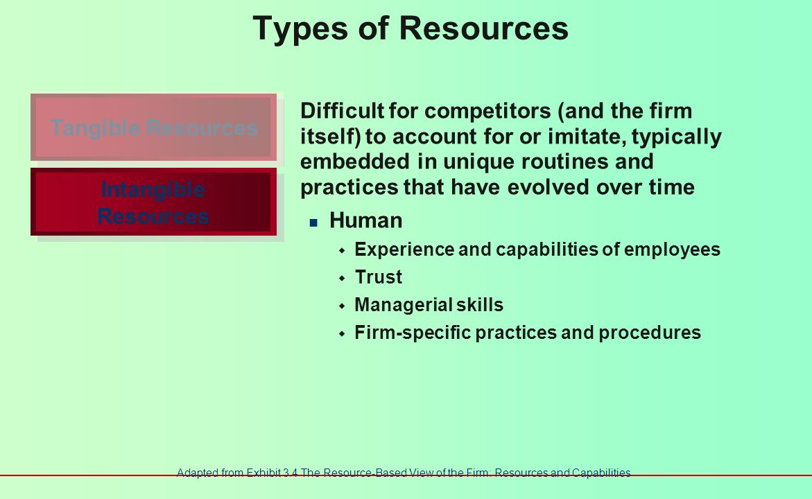 Technological resources Trade secrets Innovative production processes Patents, copyrights, trademarks Organizational resources Effective strategic planning processes Excellent evaluation and control systems Types of Resources Tangible Resources Adapted from Exhibit 3.4 The Resource-Based View of the Firm: Resources and Capabilities Relatively easy to identify, and include physical and financial assets used to create value for customers