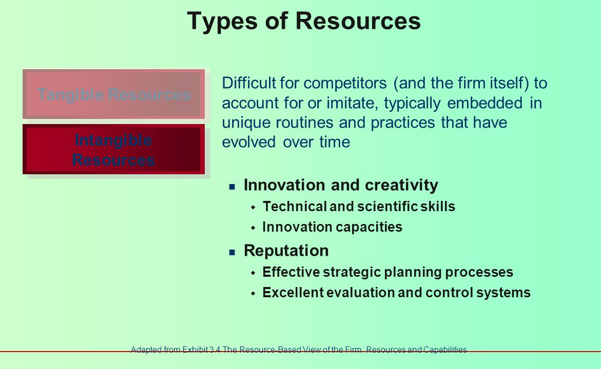 Types of Resources Difficult for competitors (and the firm itself) to account for or imitate, typically embedded in unique routines and practices that have evolved over time Human Experience and capabilities of employees Trust Managerial skills Firm-specific practices and procedures Tangible Resources Intangible Resources Adapted from Exhibit 3.4 The Resource-Based View of the Firm: Resources and Capabilities