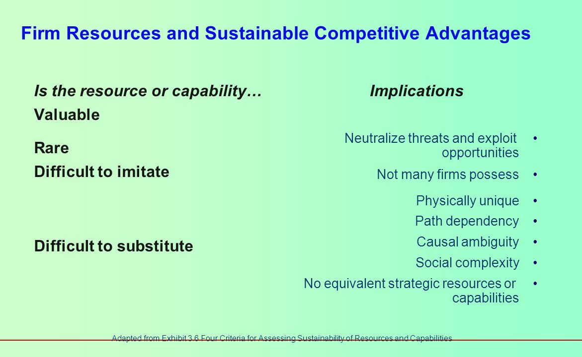 How Resources and Capabilities Lead to Advantages Adapted from Exhibit 3.5 Marks & Spencer: How Resources and Capabilities Lead to Advantages Source: