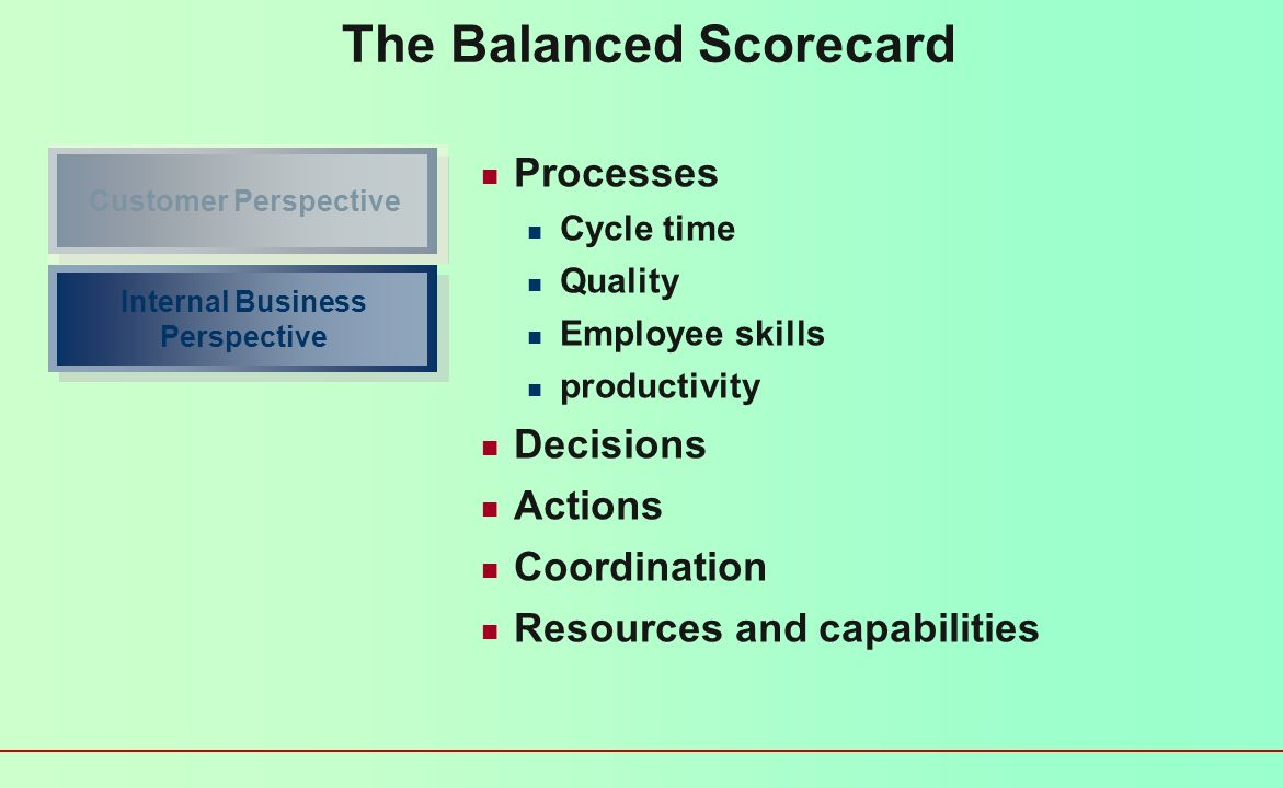 The Balanced Scorecard Time Quality Performance and service Cost Customer Perspective