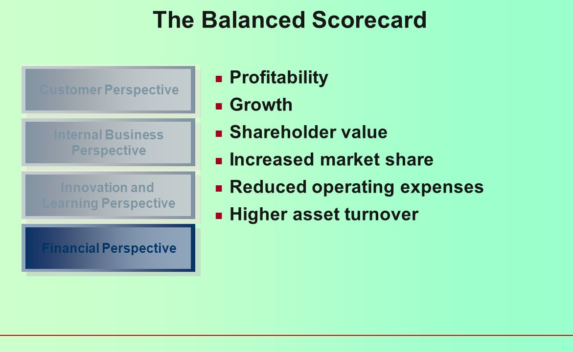 The Balanced Scorecard Introduction of new products and services Greater value for customers Increased operating efficiencies Customer Perspective Internal Business Perspective Innovation and Learning Perspective