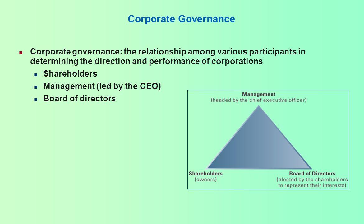 فرايند تلفيق استراتژىها Unrealised Strategy Emergent Straegy Deliberae Strategy Intended Strategy Realised Strategy مورد نظر تحقق نيافته سنجيده تحقق يافته نوظهور برخورد استراتژيك با تفاوت ها به معنى يكپارچه سازى دو استراتژى متفاوت است.