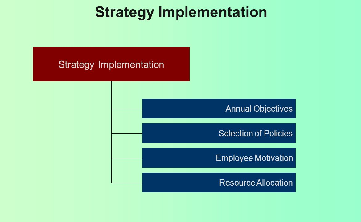 جنبههاي در هم تنيده برنامهريزي استراتژيک نيت استراتژيک ارزيابي وضعي ت انتخاب استراتژيک محرک فرايند طراحي / برنامهريزي استراتژي ايجاد مسير براي استراتژي پاسخ به سوال : قصد رفتن به کجا را داريم؟ اگر انتخاب نکنيم استراتژياي وجود ندارد پيوند به عمل و اقدام پاسخ به پرسش : روش ما براي رسيدن به جايي که ميخواهيم برسيم از اينجايي که الان هستيم؟ ايجاد دانش و اطلاعات کافي در مورد زمينه و فضاي راهبردي متوازنسازي استراتژي آينده با واقعيتهاي موجود پاسخ به پرسش : الان در کجا قرار داريم؟