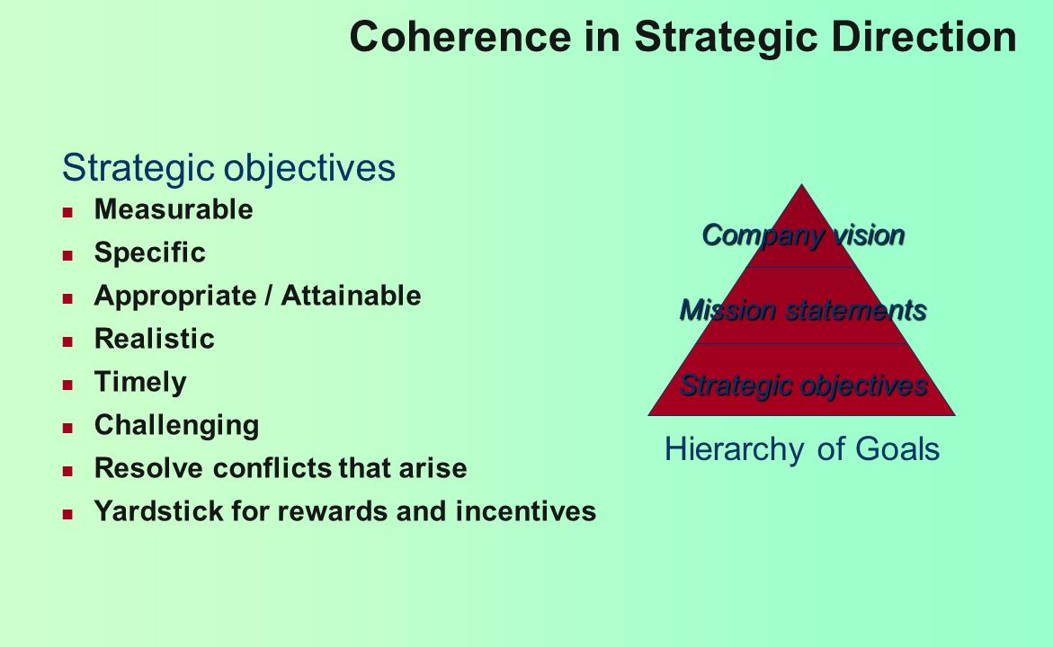 Hierarchy of Goals Company vision Mission statements Coherence in Strategic Direction Strategic objectives Operationalize the mission statement Provide guidance on how the organization can fulfill or move toward the higher goals More specific Cover a more well-defined time frame Strategic objectives