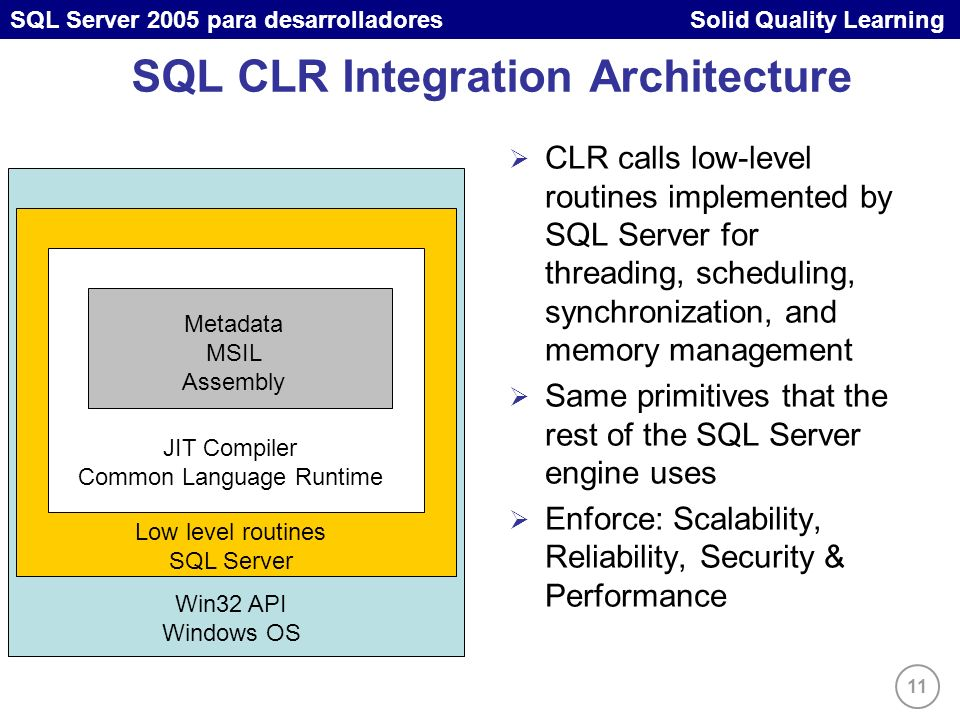 11 SQL Server 2005 para desarrolladores Solid Quality Learning SQL CLR Integration Architecture CLR calls low-level routines implemented by SQL Server