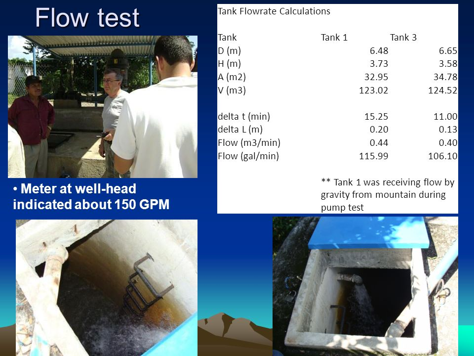 Flow test Tank Flowrate Calculations TankTank 1Tank 3 D (m)6.486.65 H (m)3.733.58 A (m2)32.9534.78 V (m3)123.02124.52 delta t (min)15.2511.00 delta L (m)0.200.13 Flow (m3/min)0.440.40 Flow (gal/min)115.99106.10 ** Tank 1 was receiving flow by gravity from mountain during pump test Meter at well-head indicated about 150 GPM
