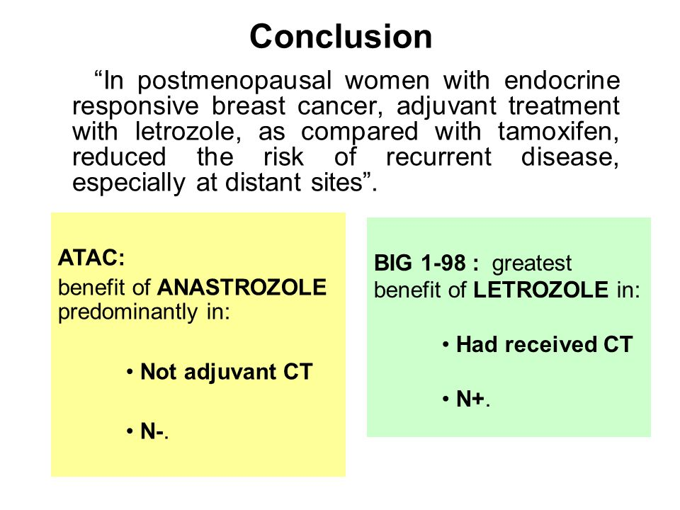 Conclusion In postmenopausal women with endocrine responsive breast cancer, adjuvant treatment with letrozole, as compared with tamoxifen, reduced the risk of recurrent disease, especially at distant sites.