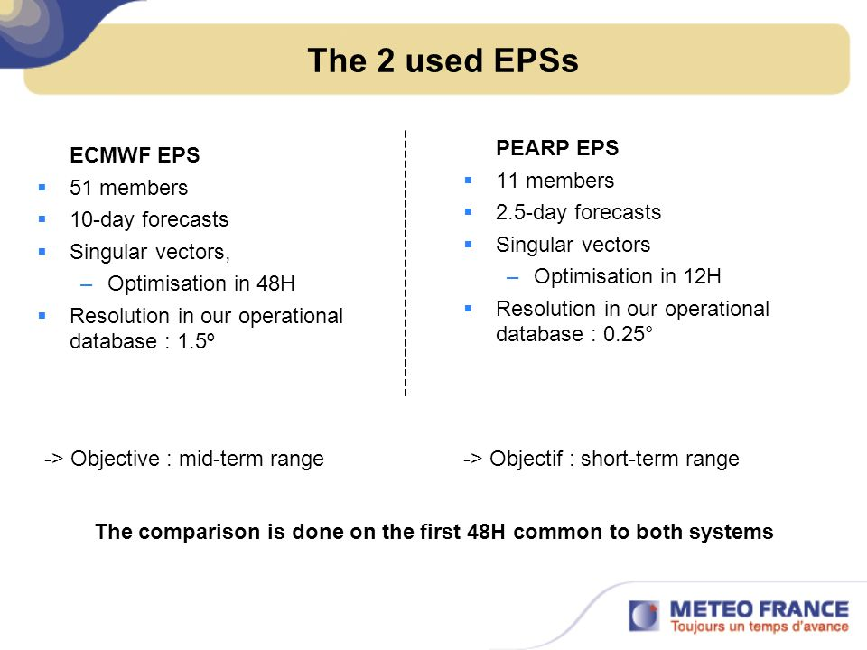 The 2 used EPSs ECMWF EPS 51 members 10-day forecasts Singular vectors, –Optimisation in 48H Resolution in our operational database : 1.5º PEARP EPS 11 members 2.5-day forecasts Singular vectors –Optimisation in 12H Resolution in our operational database : 0.25° -> Objective : mid-term range-> Objectif : short-term range The comparison is done on the first 48H common to both systems