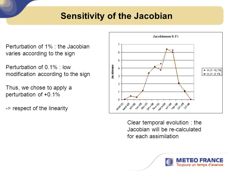 Sensitivity of the Jacobian Perturbation of 1% : the Jacobian varies according to the sign Perturbation of 0.1% : low modification according to the sign Thus, we chose to apply a perturbation of +0.1% -> respect of the linearity Clear temporal evolution : the Jacobian will be re-calculated for each assimilation