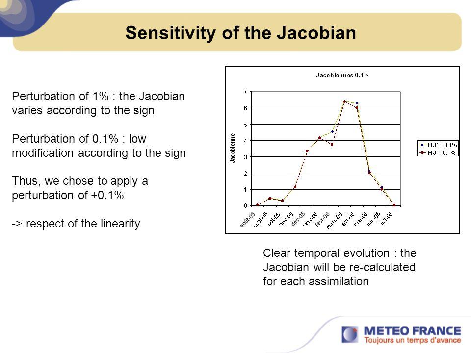 Sensitivity of the Jacobian Perturbation of 1% : the Jacobian varies according to the sign Perturbation of 0.1% : low modification according to the si