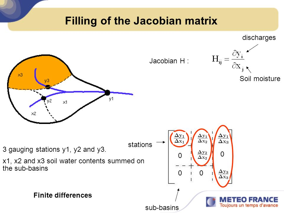 Filling of the Jacobian matrix 3 gauging stations y1, y2 and y3. x1, x2 and x3 soil water contents summed on the sub-basins 0 00 0 sub-basins stations