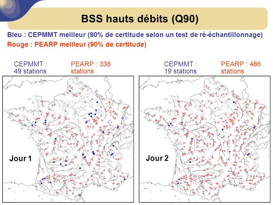 BSS hauts débits (Q90) Jour 1 Jour 2 CEPMMT : 49 stations PEARP : 338 stations CEPMMT : 19 stations PEARP : 486 stations Bleu : CEPMMT meilleur (90% de certitude selon un test de ré-échantillonnage) Rouge : PEARP meilleur (90% de certitude)