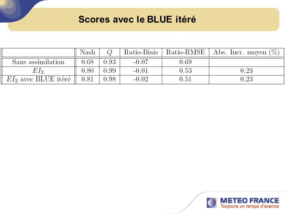 Scores avec le BLUE itéré
