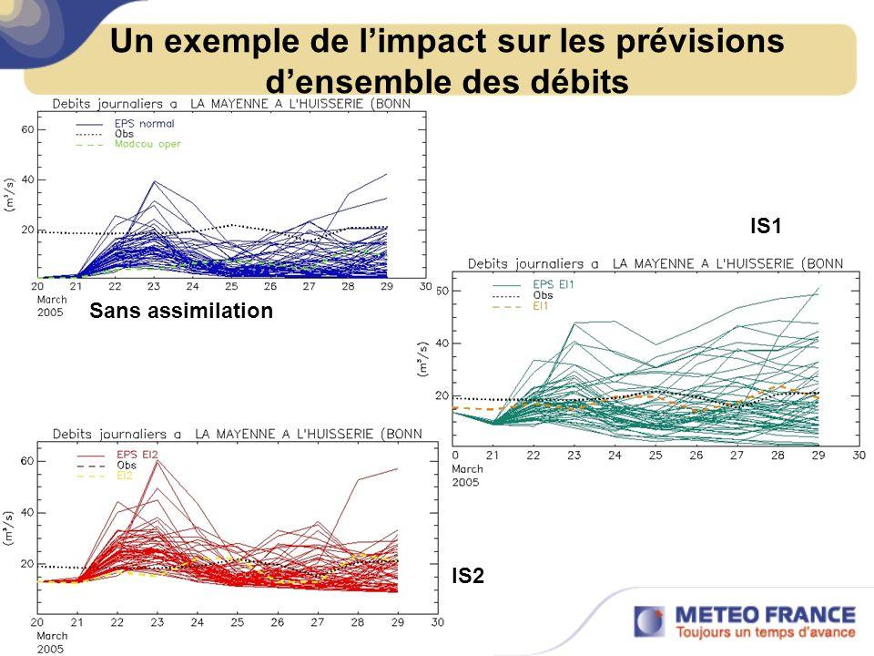 Un exemple de limpact sur les prévisions densemble des débits IS2 IS1 Sans assimilation