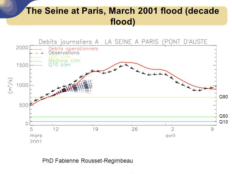 The Seine at Paris, March 2001 flood (decade flood) Q90 Q50 Q10 PhD Fabienne Rousset-Regimbeau
