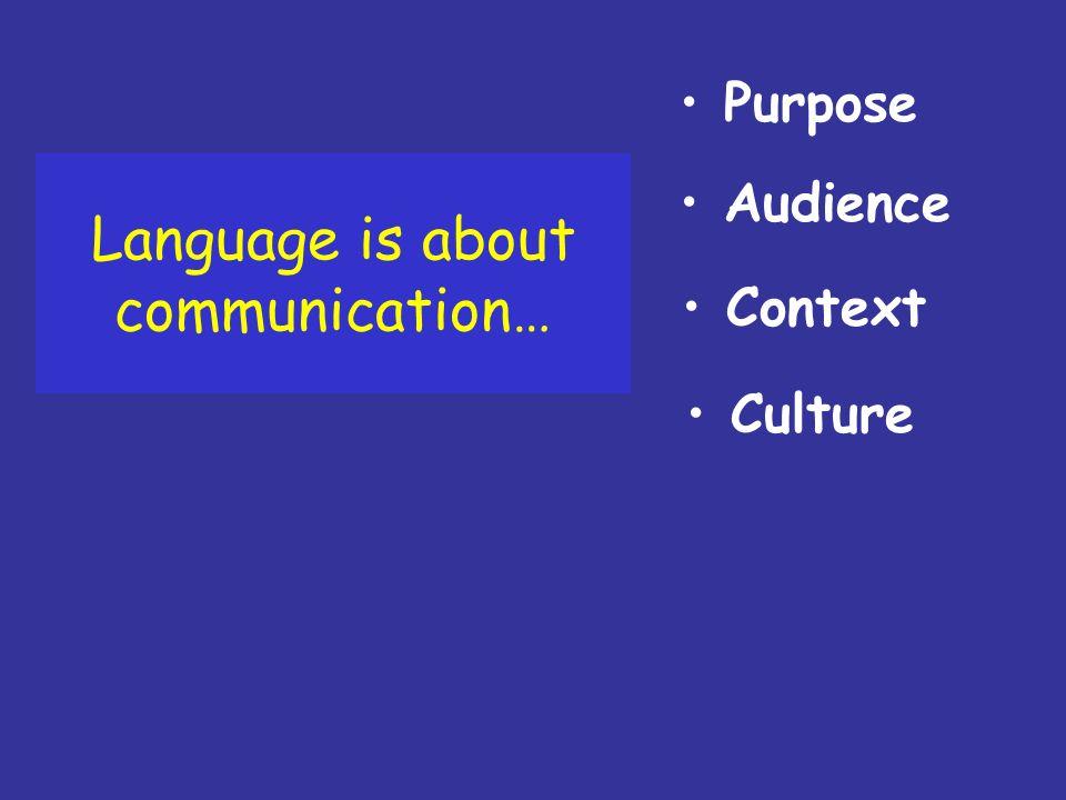 Language is about communication… Purpose Audience Culture Context