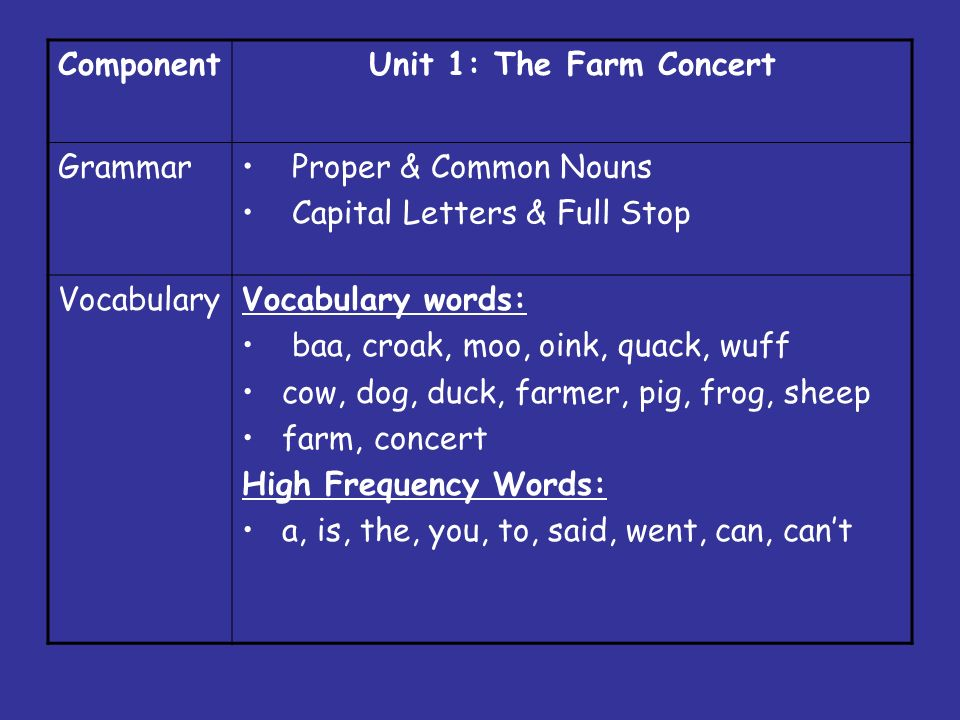 ComponentUnit 1: The Farm Concert Grammar Proper & Common Nouns Capital Letters & Full Stop VocabularyVocabulary words: baa, croak, moo, oink, quack,
