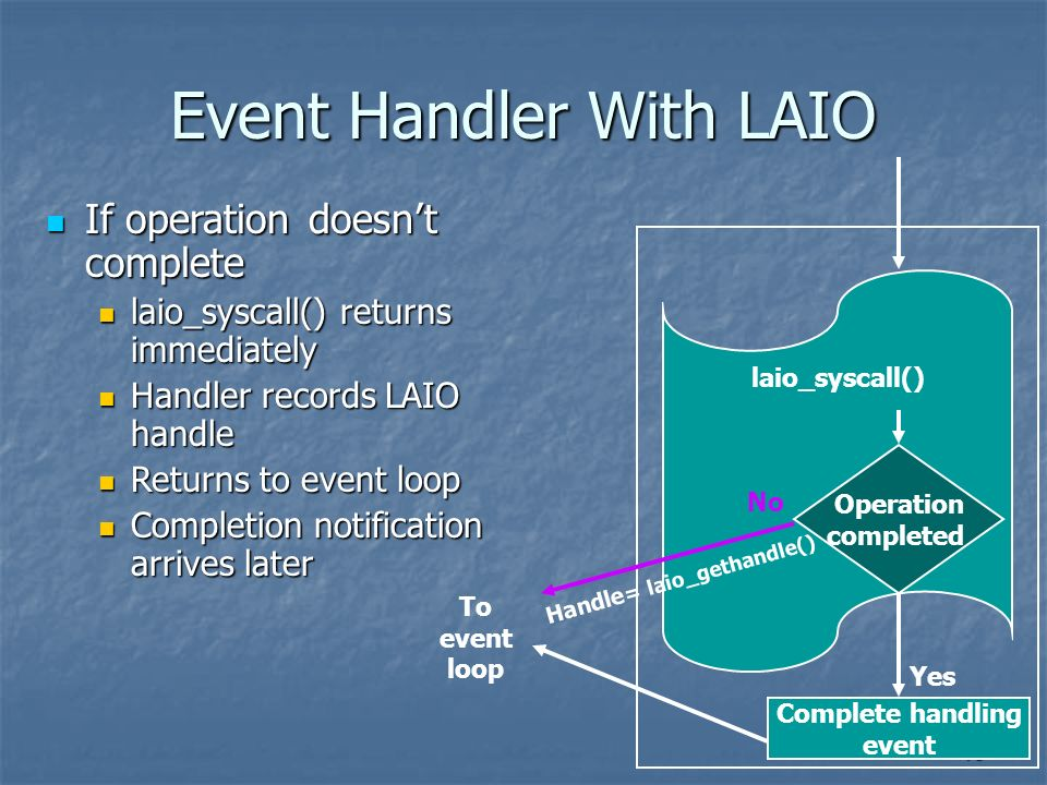 16 Event Handler With LAIO laio_syscall() Operation completed Complete handling event Yes No To event loop If operation doesnt complete If operation d