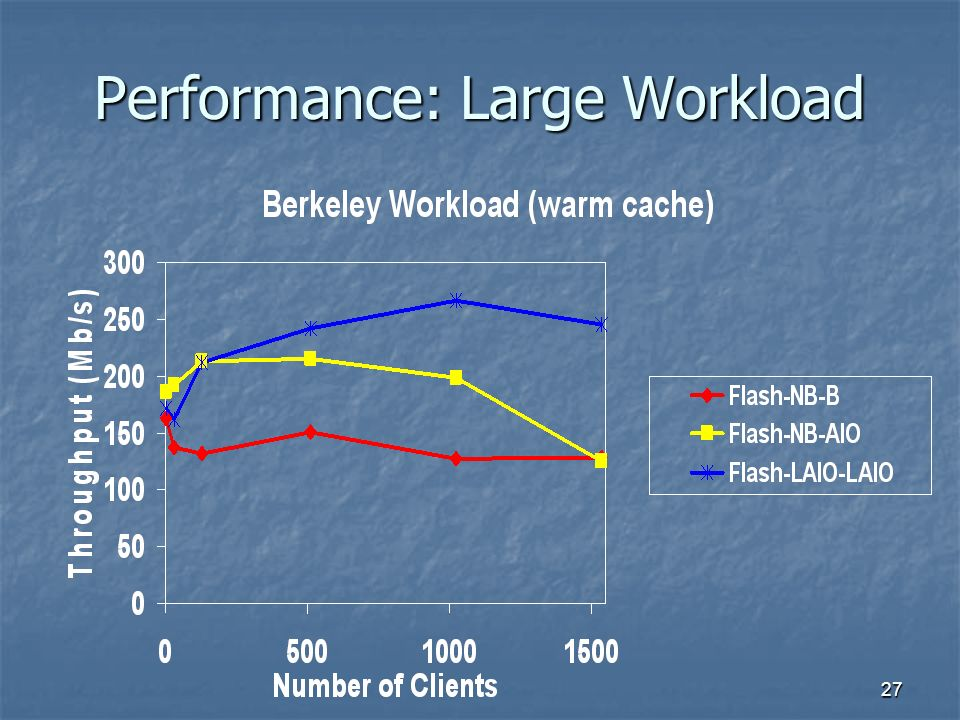 27 Performance: Large Workload