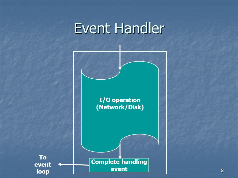 8 Event Handler I/O operation (Network/Disk) Complete handling event To event loop