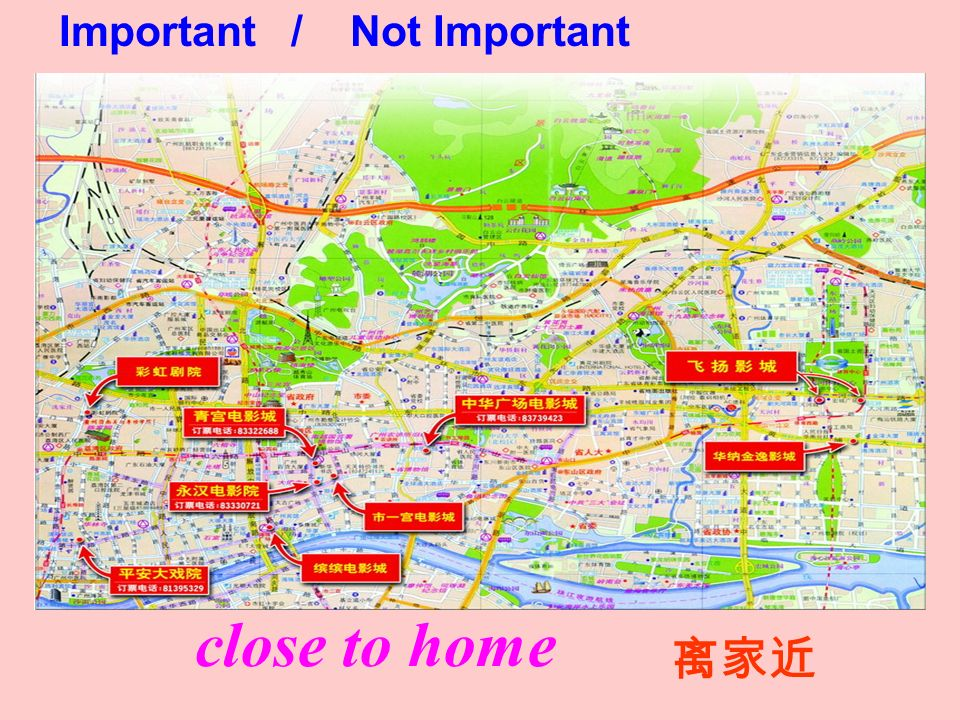 close to home Important / Not Important