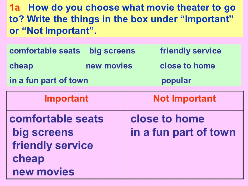 1a How do you choose what movie theater to go to? Write the things in the box under Important or Not Important. comfortable seats big screens friendly