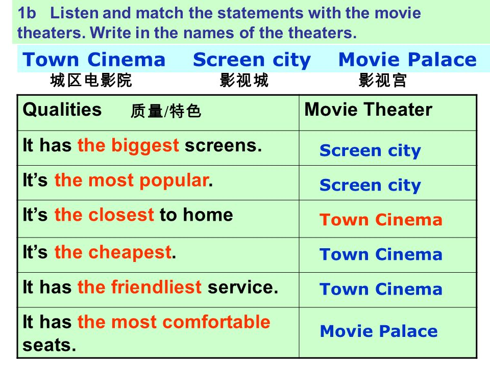 1b Listen and match the statements with the movie theaters.