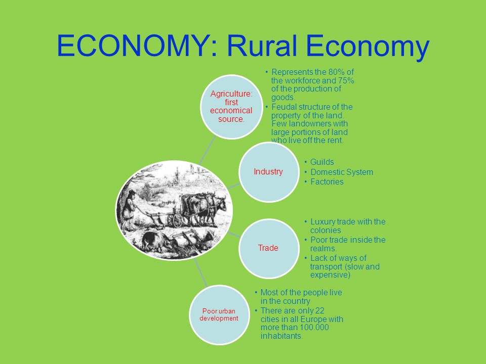 ECONOMY: Rural Economy Agriculture: first economical source.