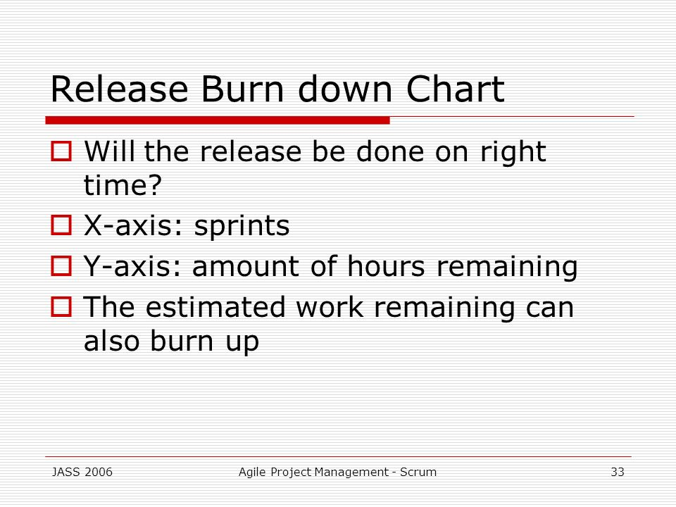 JASS 2006Agile Project Management - Scrum33 Release Burn down Chart Will the release be done on right time? X-axis: sprints Y-axis: amount of hours re