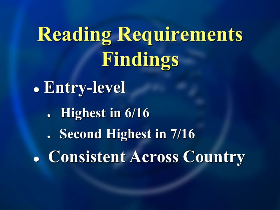 Reading Requirements Findings Entry-level Entry-level Highest in 6/16 Highest in 6/16 Second Highest in 7/16 Second Highest in 7/16 Consistent Across